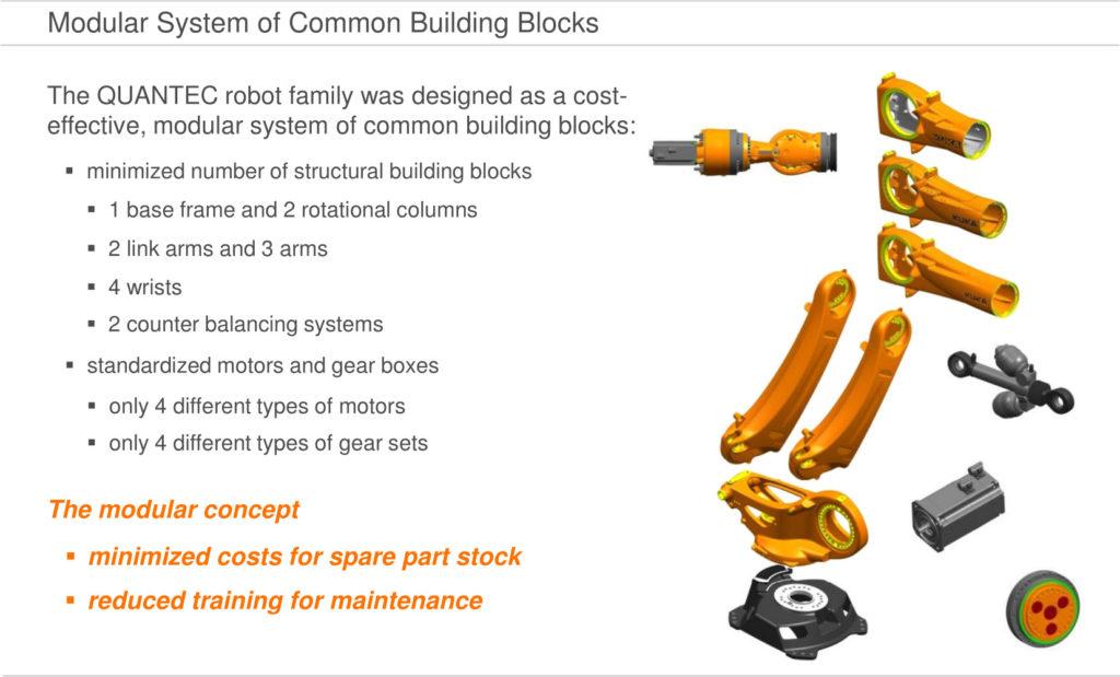Different robot models, same parts?