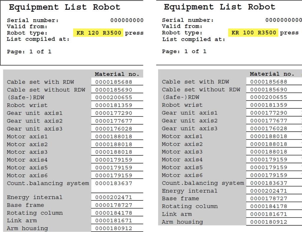 KUKA robots KR spare part list